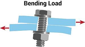 Bending-Load