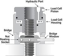 Hydraulic-Tensioner