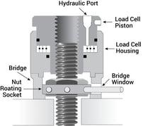 Hydraulic-Tensioner